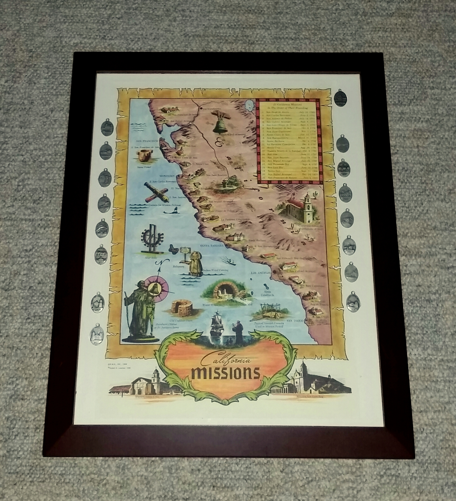 an introduction to californias missions Falconguide to californias missions and presidios a genetics fundamentals and applications genetics introduction answers genetics.
