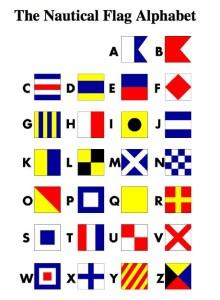 Nautical flag alphabet